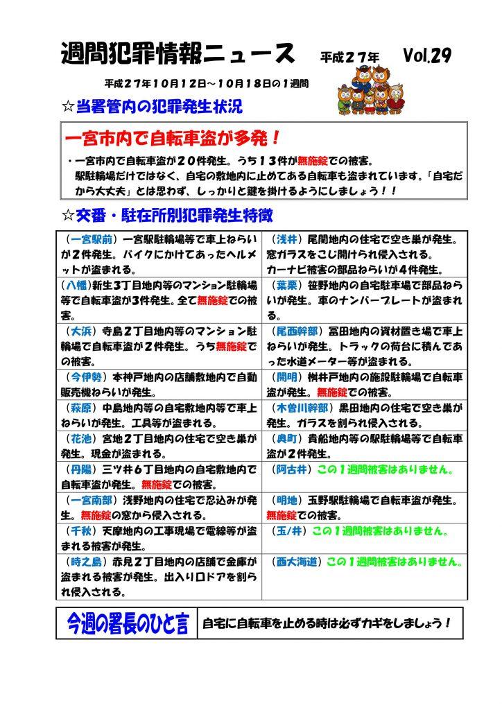週間犯罪情報ニュースVol.29