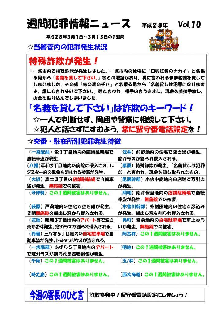 週間犯罪ニュース Vol.10.