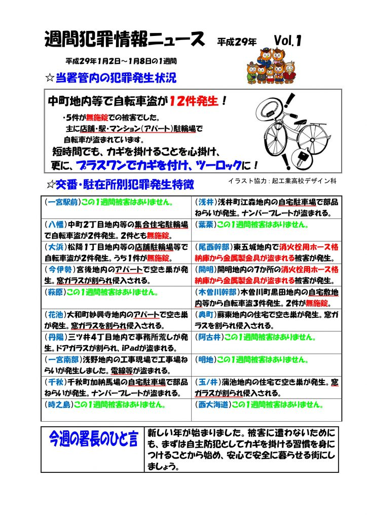 週間犯罪情報ニュース Vol.1