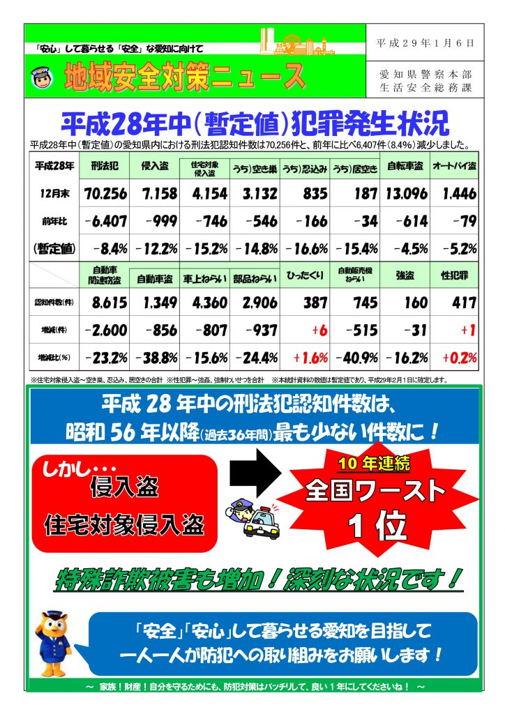 28%e5%b9%b4%e4%b8%ad%e7%8a%af%e7%bd%aa%e7%99%ba%e7%94%9f%e7%8a%b6%e6%b3%81