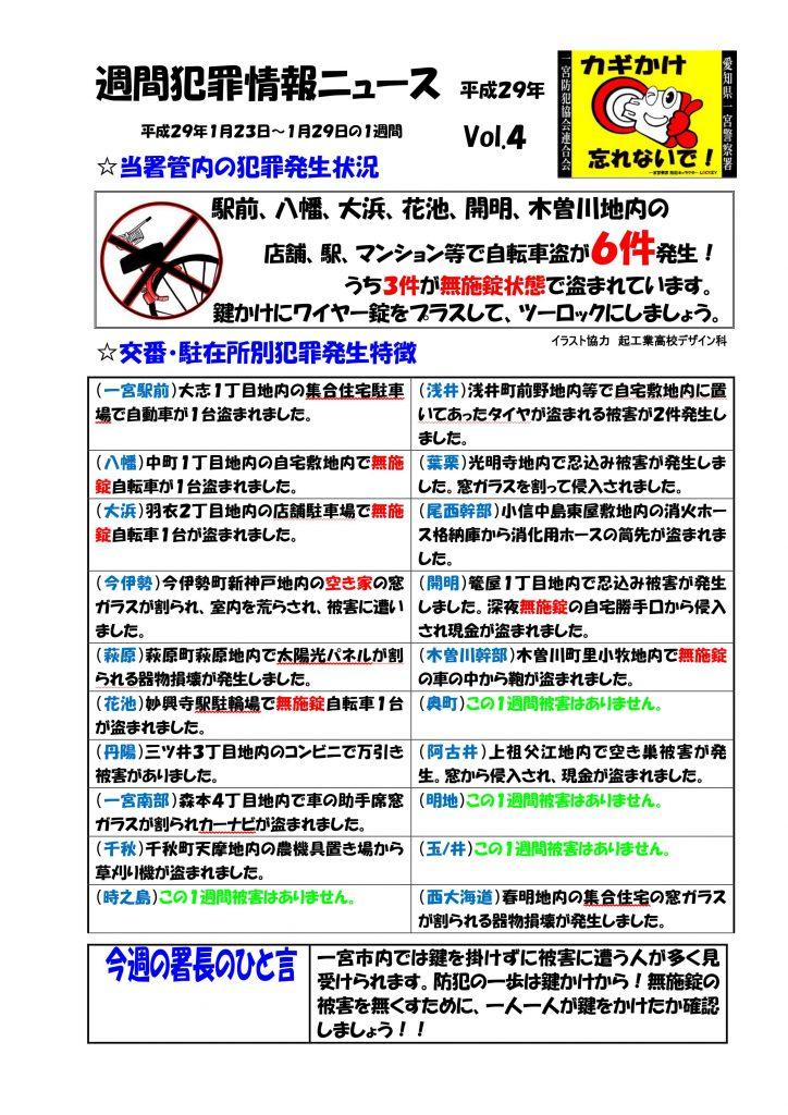 週間犯罪情報ニュース Vol.4