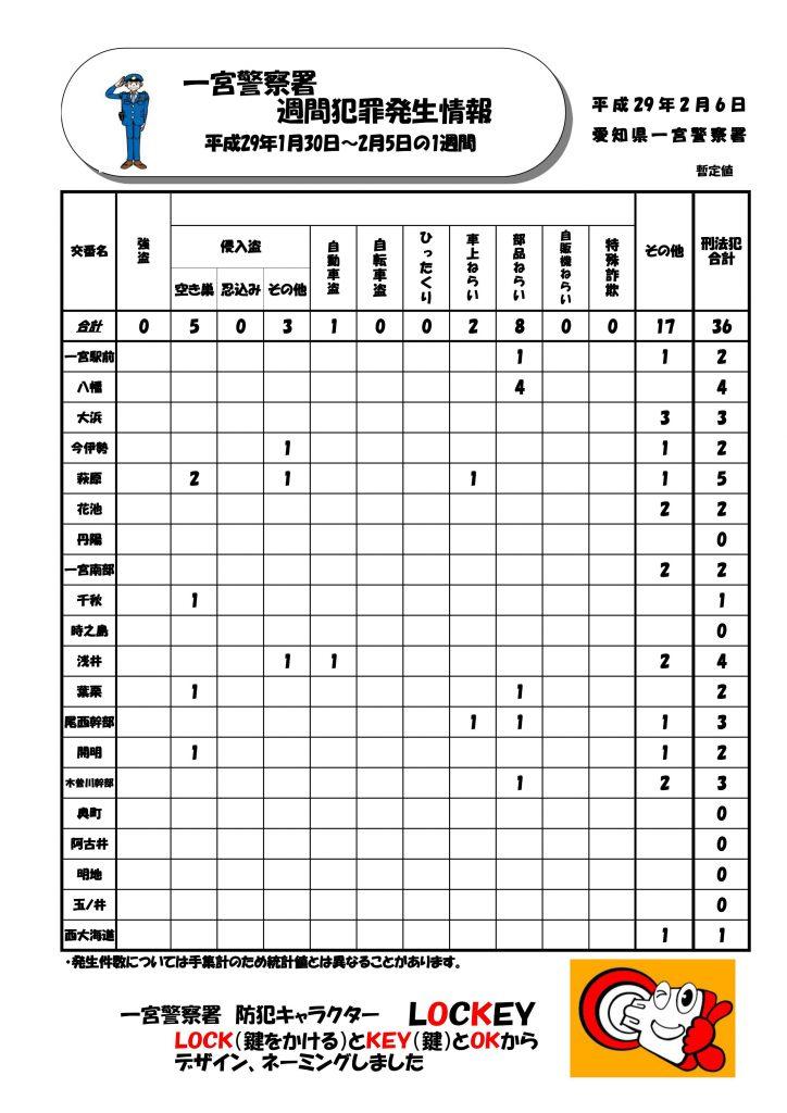 週間情報No.29