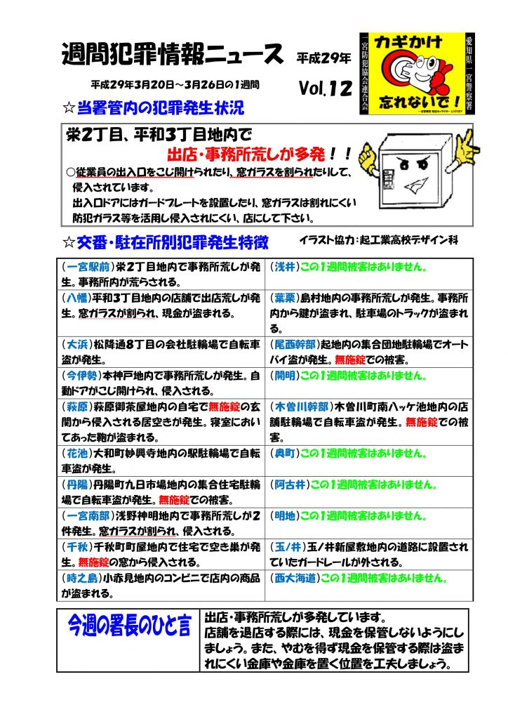 週間犯罪情報ニュースNo.12