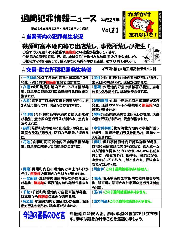 週間犯罪情報ニュース vol.21