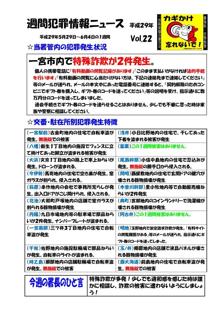 週間犯罪情報ニュース Vol.22