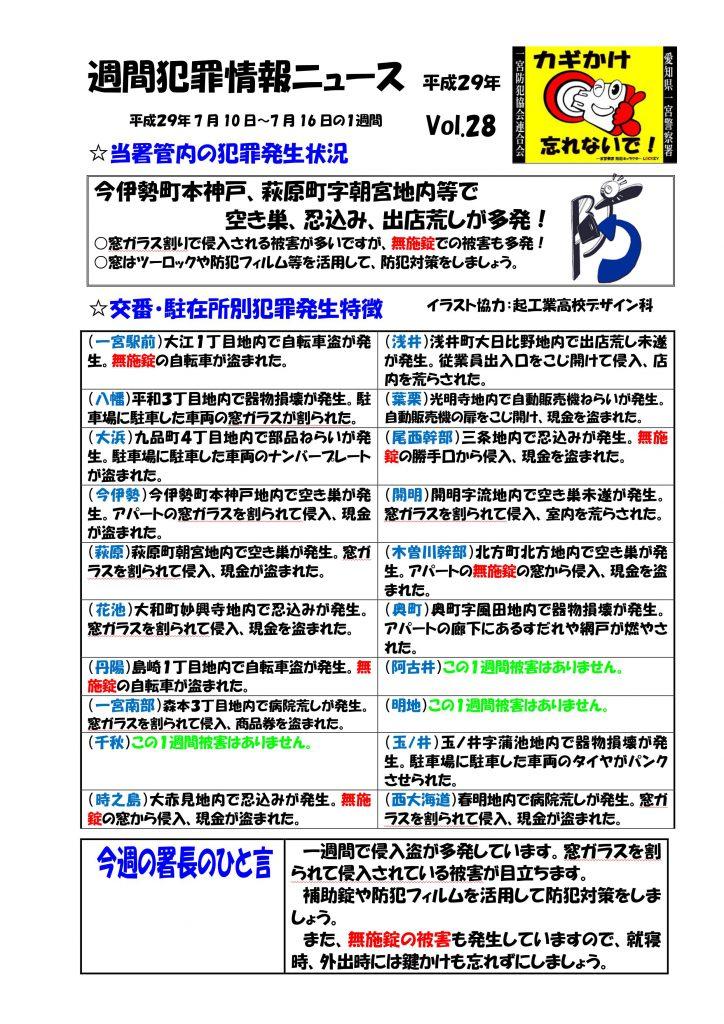 週間犯罪情報ニュースVol.28