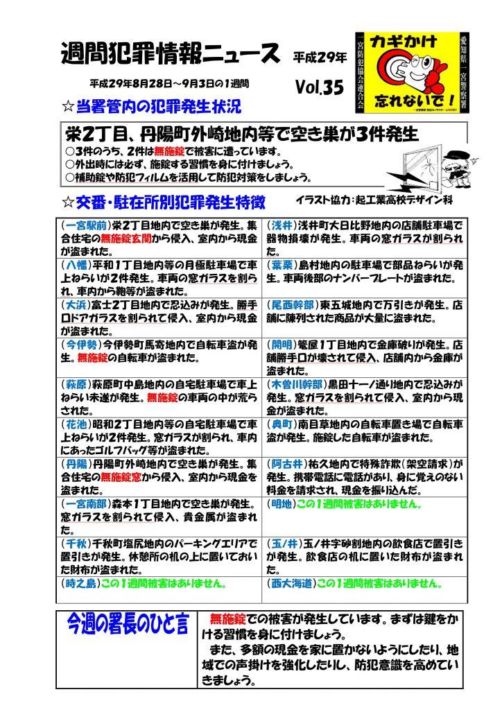 週間犯罪情報ニュース No35
