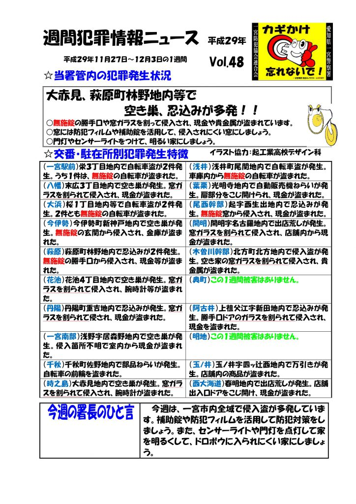 週間犯罪情報ニュース No.48