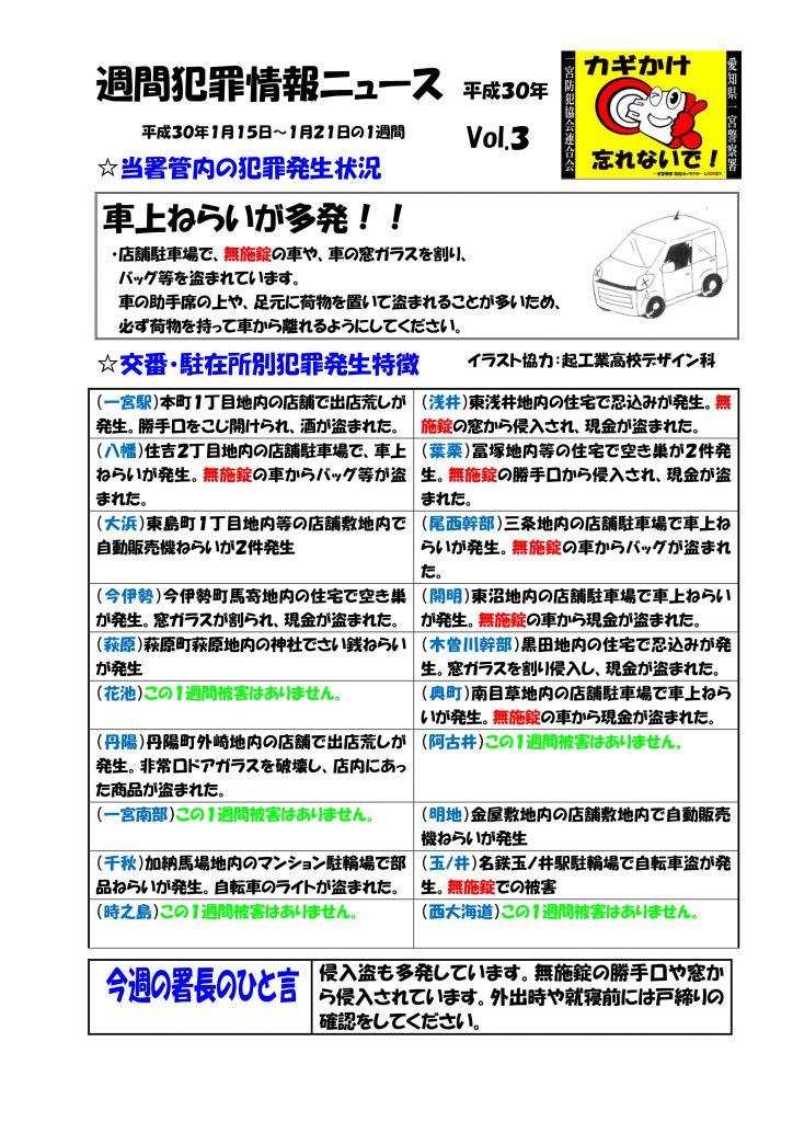 週間犯罪情報ニュース H30 No3