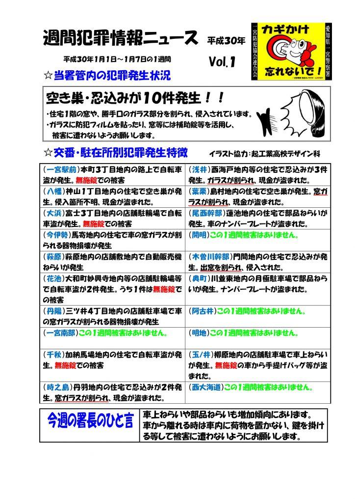 週間犯罪情報ニュース H30 No1