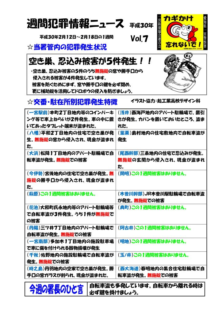 週間犯罪情報ニュース H30 Vol.7