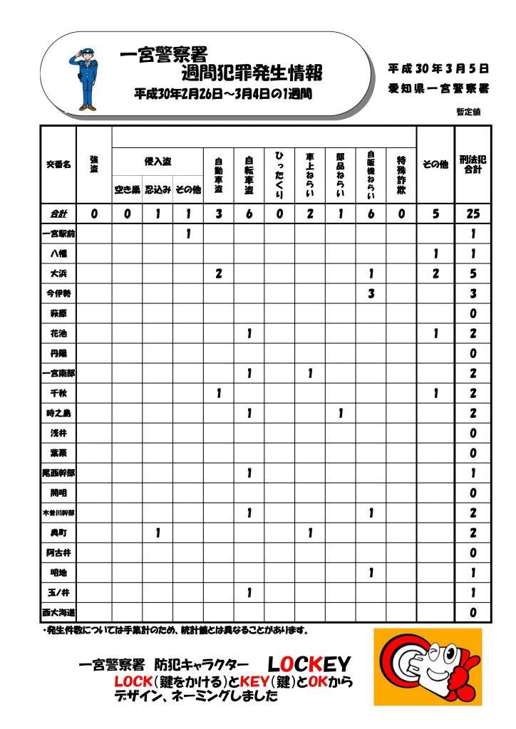 週間情報 一宮H30 No.9
