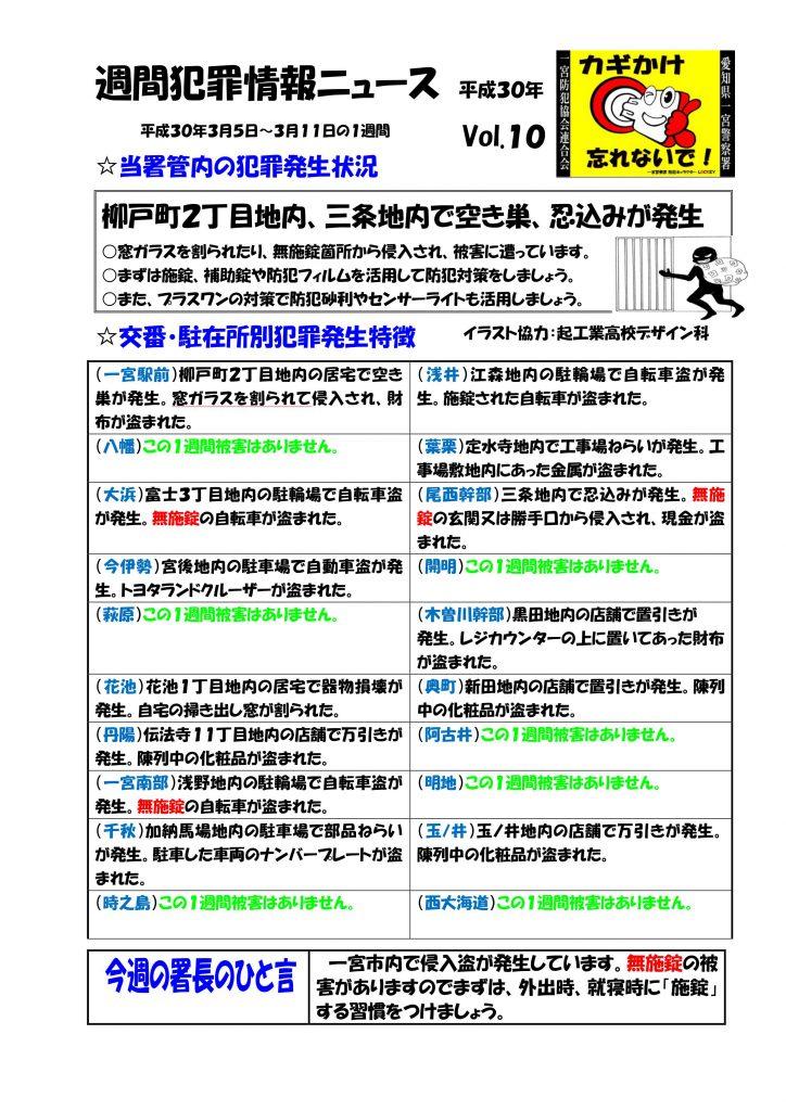 週間犯罪情報ニュース H30 Vol.10
