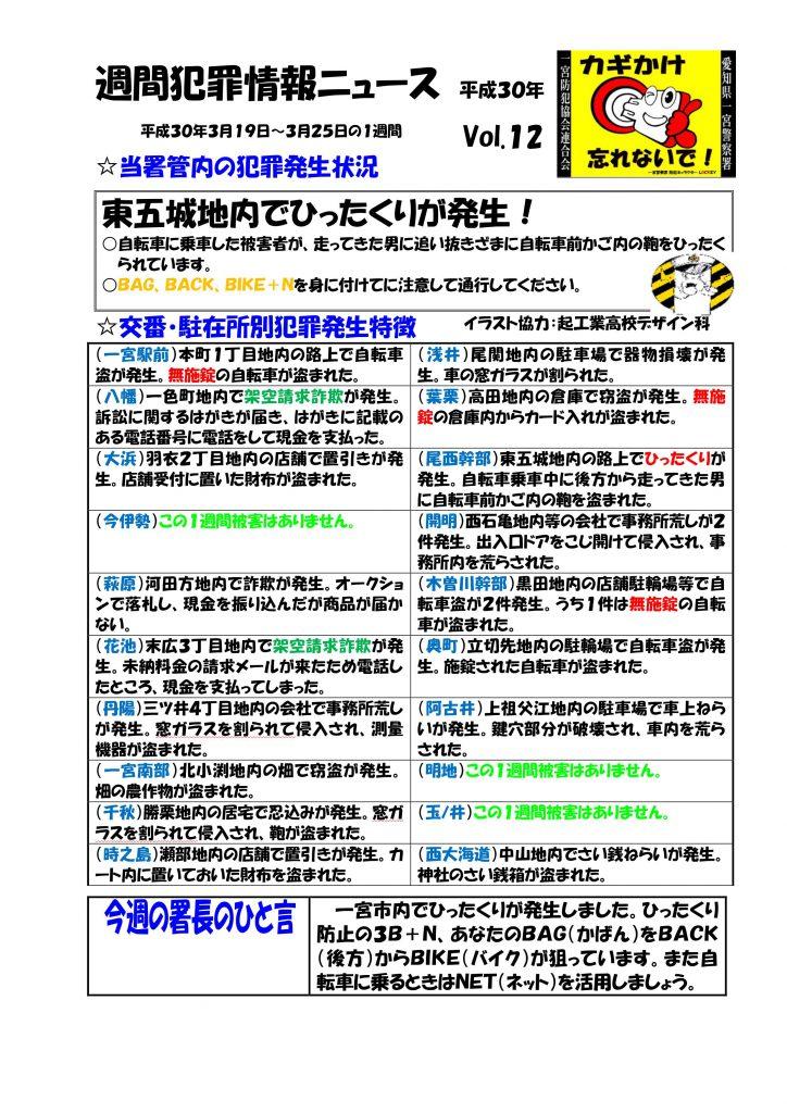 週間犯罪情報ニュース H30 Vol.12