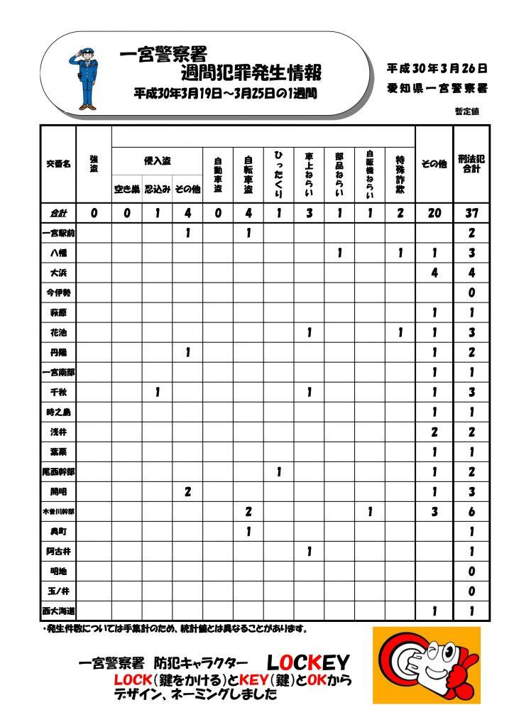 週間情報 一宮H30 No.12
