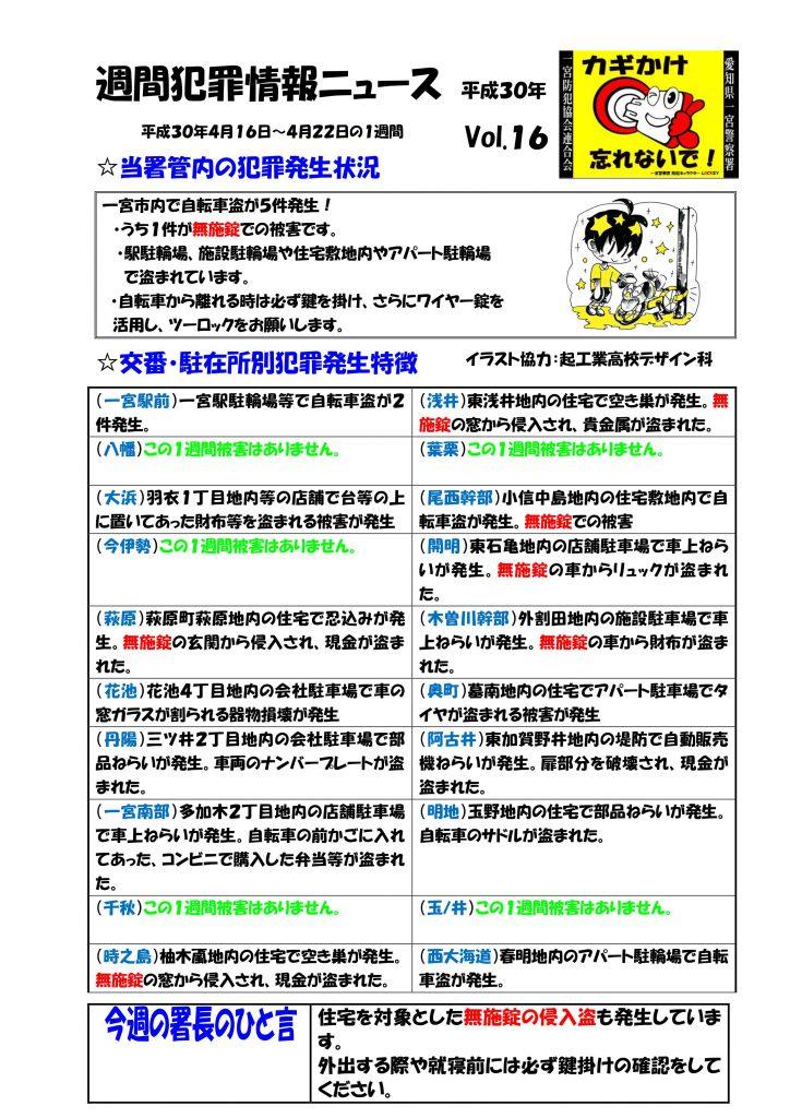 週間犯罪情報ニュース Vol.16