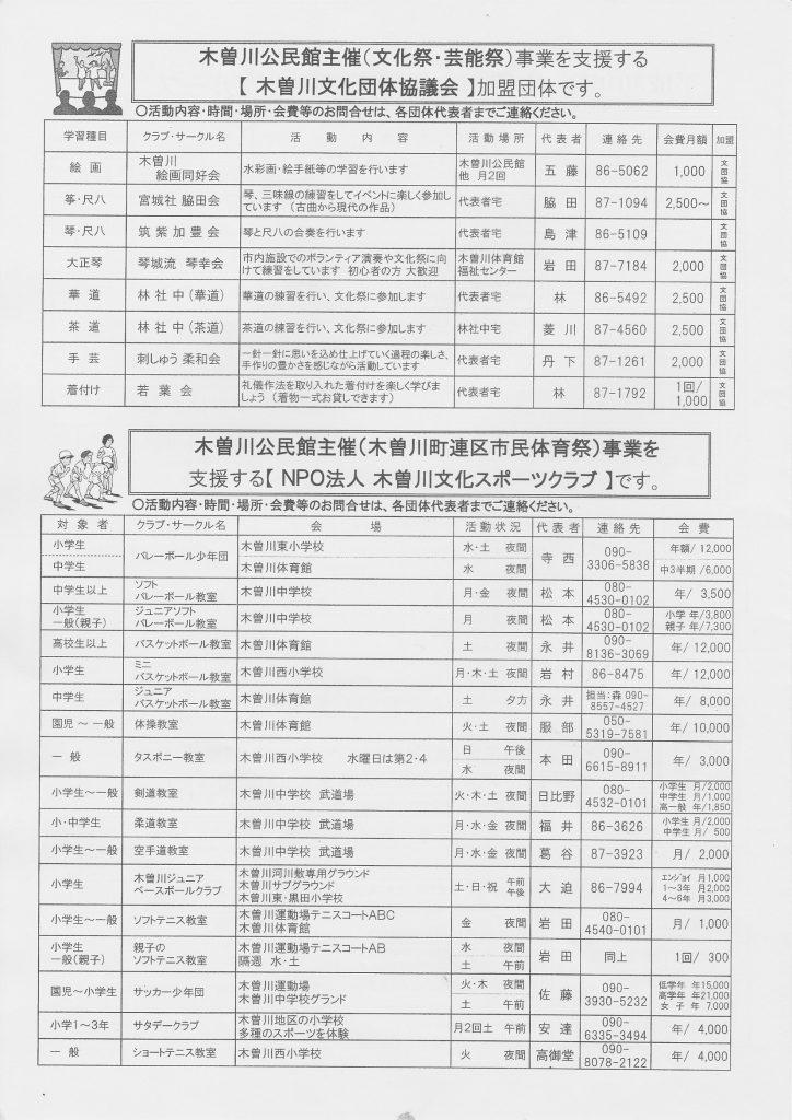 平成30年度 木曽川公民館定期利用グループ_0002