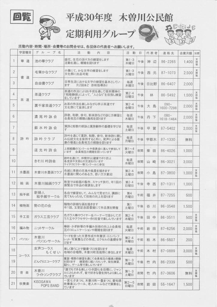 平成30年度 木曽川公民館定期利用グループ_0001