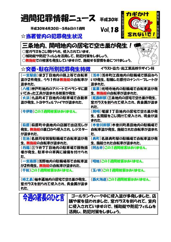週間犯罪情報ニュース Vol.18