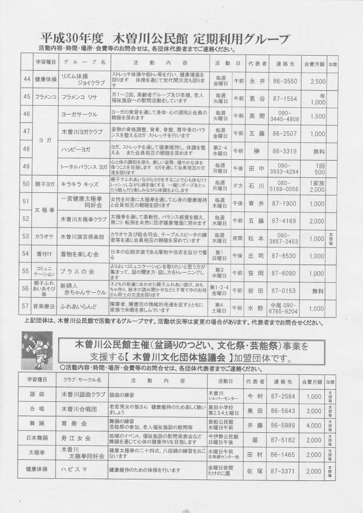 平成30年度 木曽川公民館定期利用グループ_0004