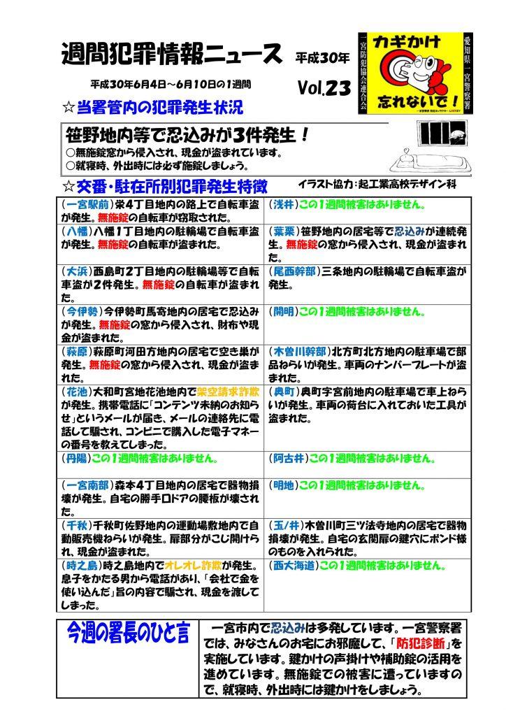 週間犯罪情報ニュース No.23