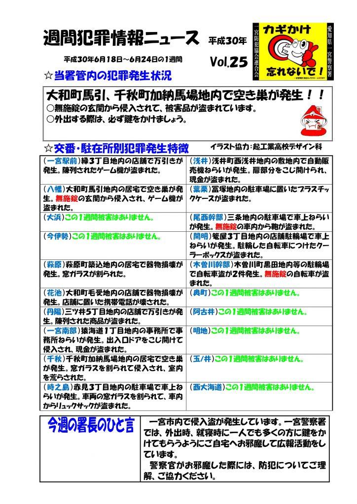 週間犯罪情報ニュース No.25
