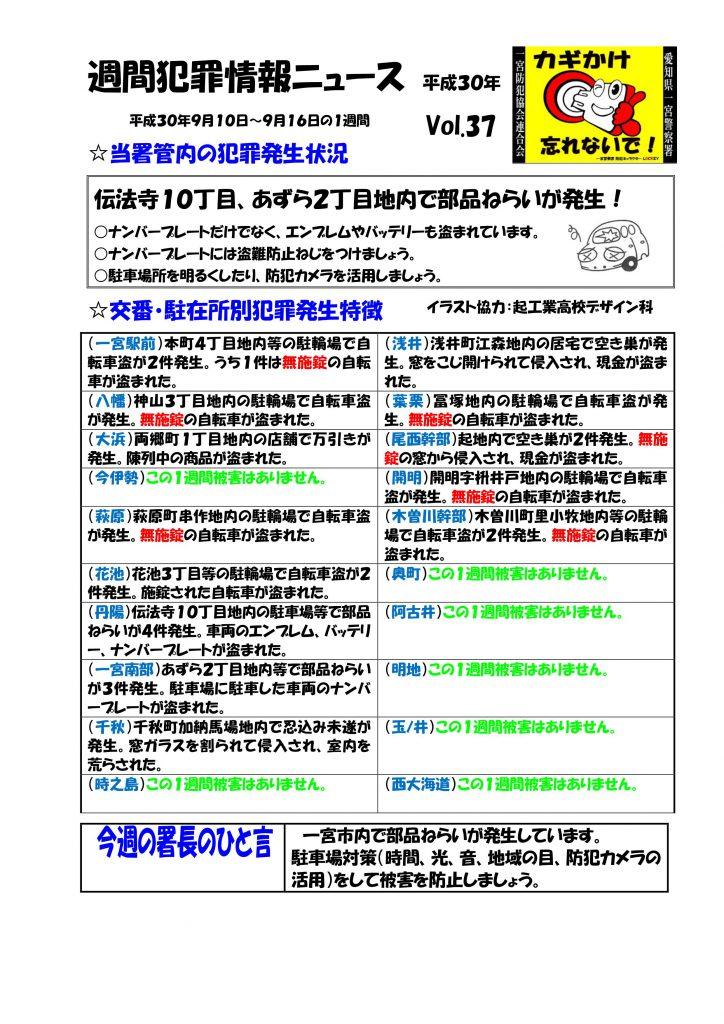 週間犯罪情報ニュース No37